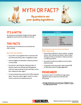 Myth – By Products (1)