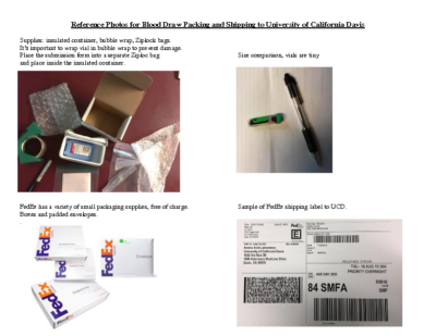 Taurine Shipping UC Davis Instructions: Reference Photos for Blood Draw Packing and Shipping to UC Davis